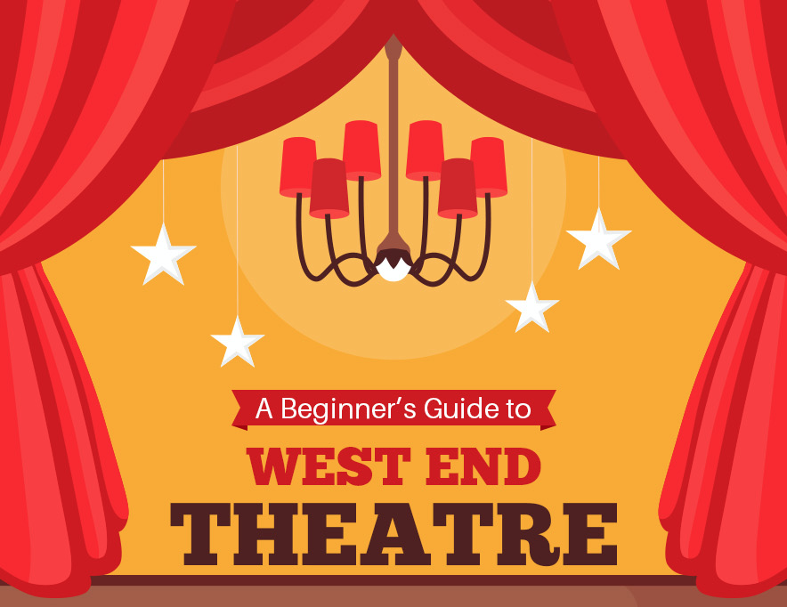 Visiting the West End Theatre