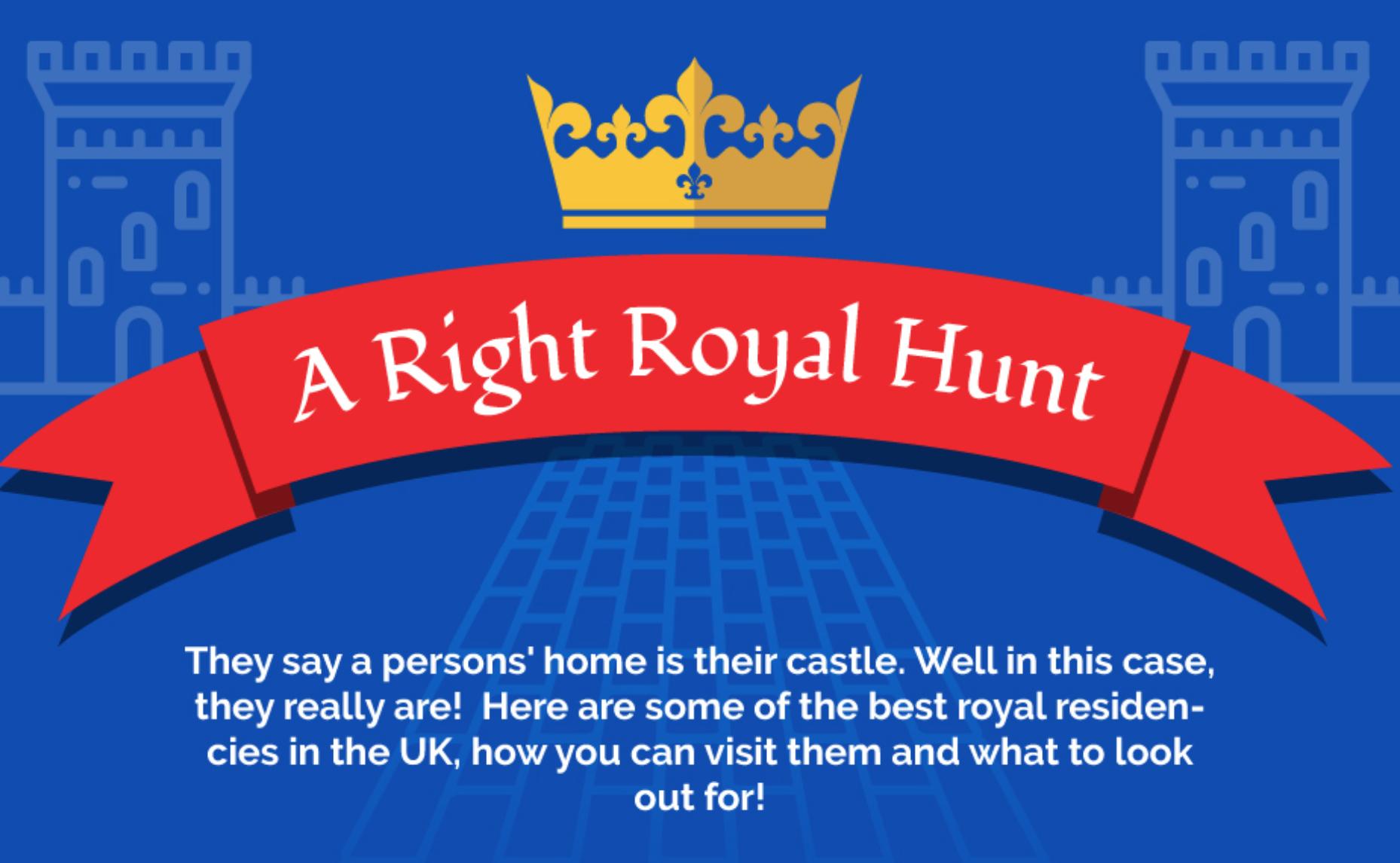 Exploring Royal Residences in the UK