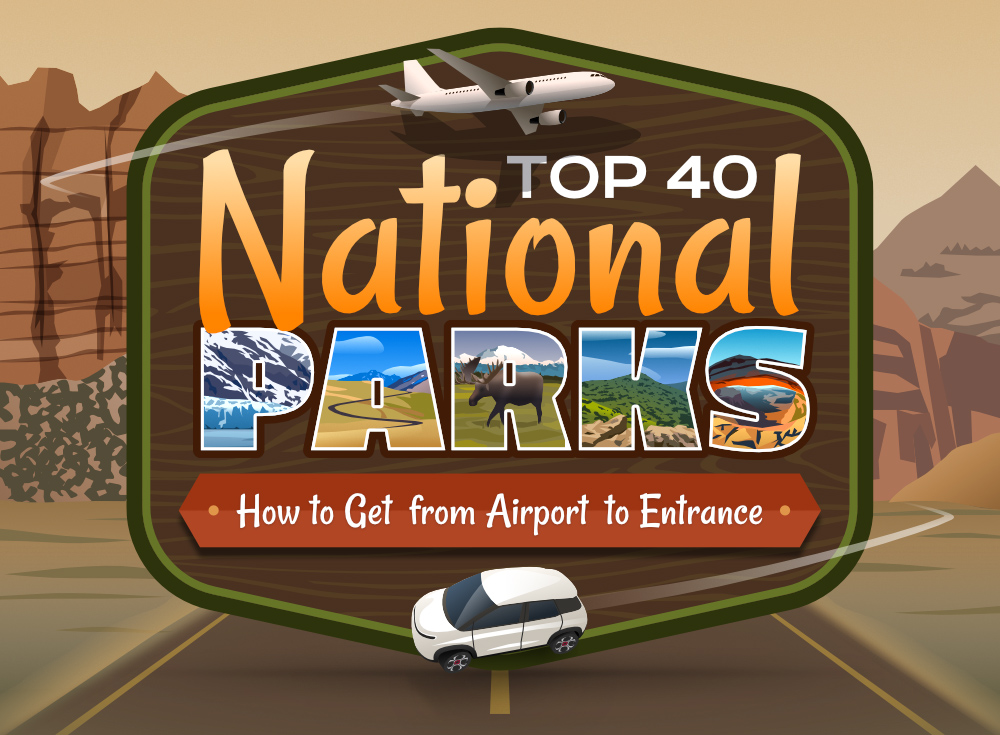 How to Get From Airport to U.S. National Parks
