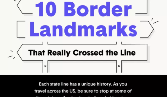 Eyebrow-Raising Border Lines in the USA